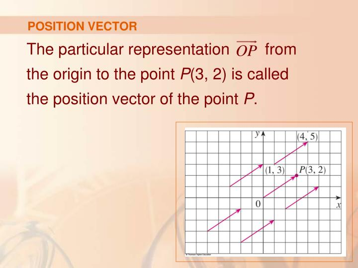 POSITION VECTOR