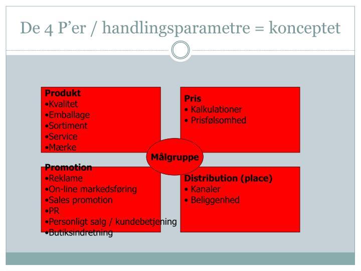 De 4 P'er / handlingsparametre = konceptet