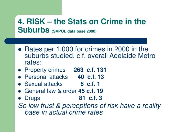 4. RISK – the Stats on Crime in the Suburbs