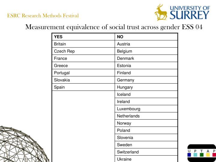 ESRC Research Methods Festival