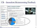 cb immediate brainstorming feedback