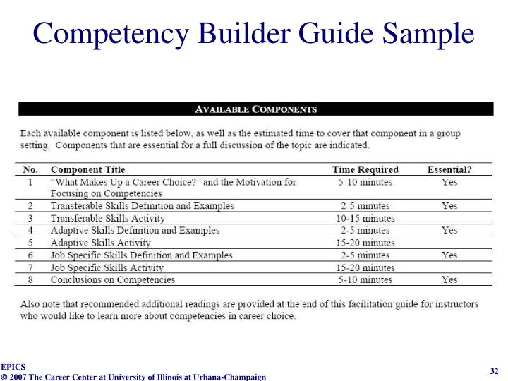 Competency Builder Guide Sample