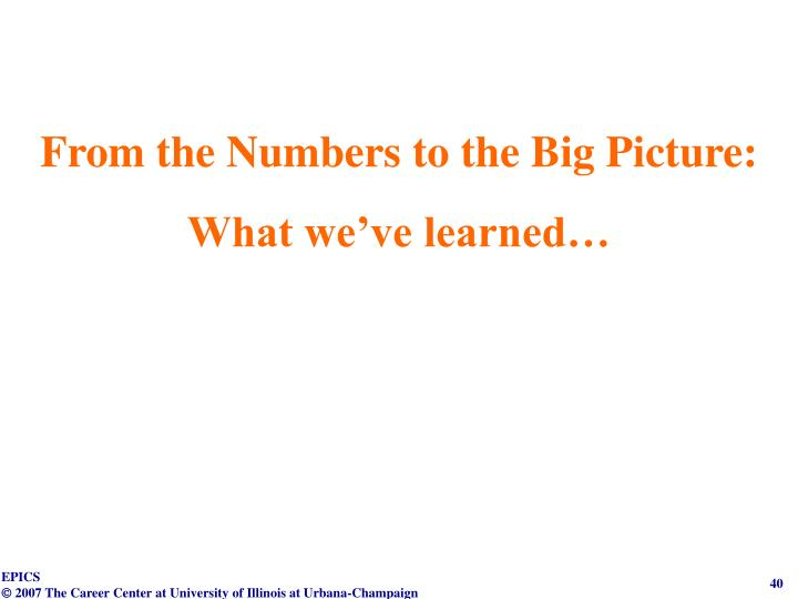 From the Numbers to the Big Picture: