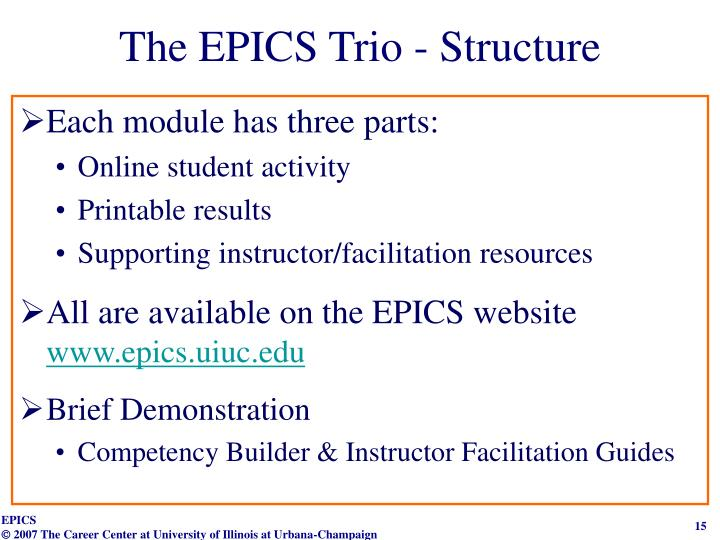 The EPICS Trio - Structure
