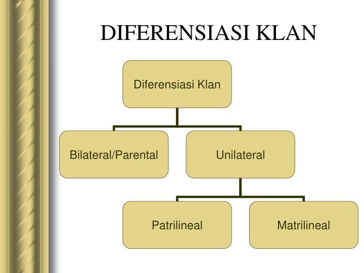 DIFERENSIASI KLAN