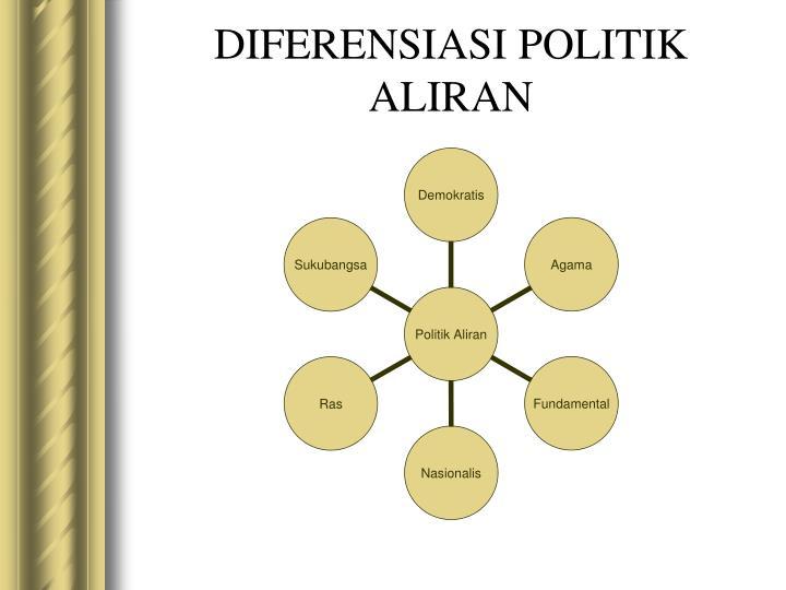 DIFERENSIASI POLITIK ALIRAN