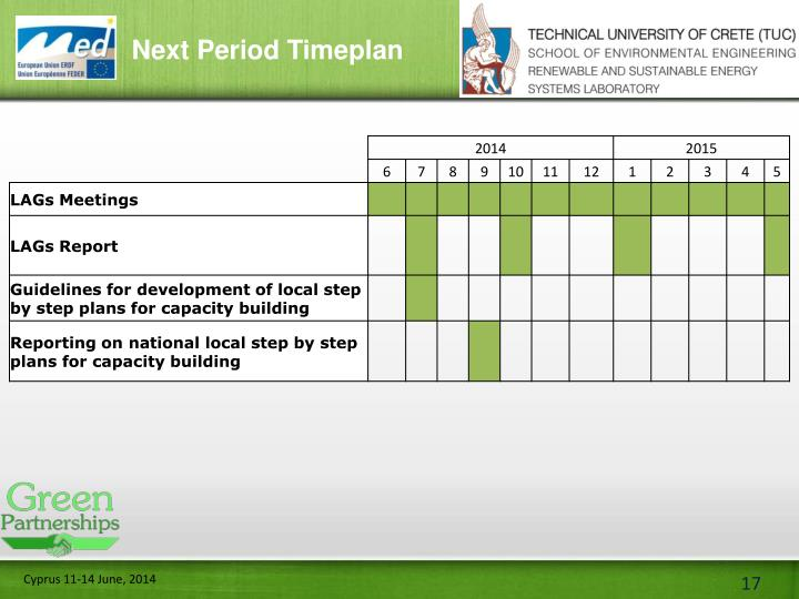 Next Period Timeplan