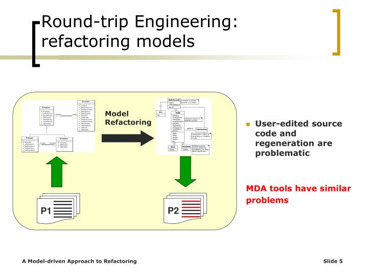Round-trip Engineering: refactoring models