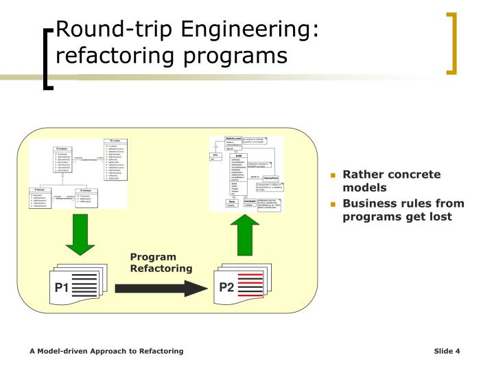 Round-trip Engineering: refactoring programs