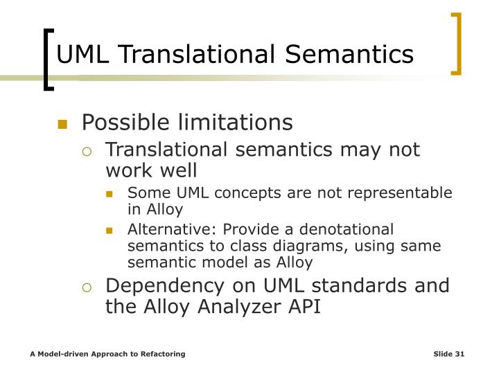 UML Translational Semantics