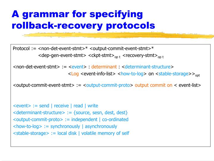 A grammar for specifying rollback-recovery protocols