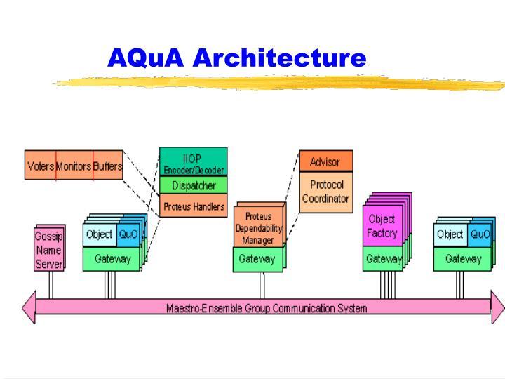AQuA Architecture