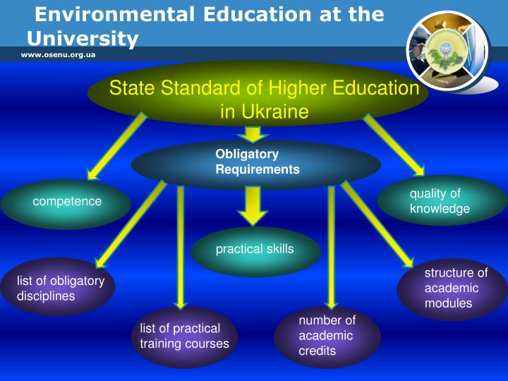 State Standard of Higher Education in Ukraine