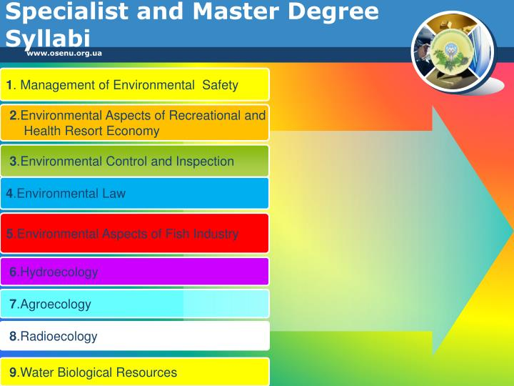 Specialist and Master Degree Syllabi