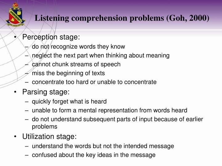 Listening comprehension problems (Goh, 2000)