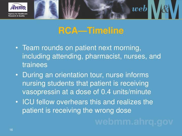 RCA—Timeline