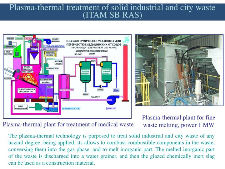 Plasma-thermal treatment of solid industrial and city waste