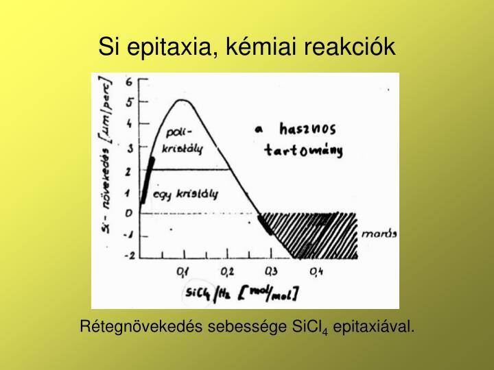 Si epitaxia, kémiai reakciók