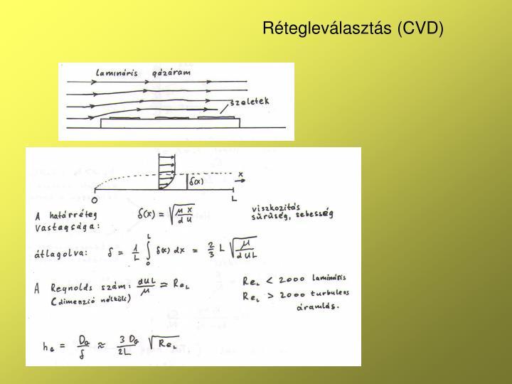 Rétegleválasztás (CVD)