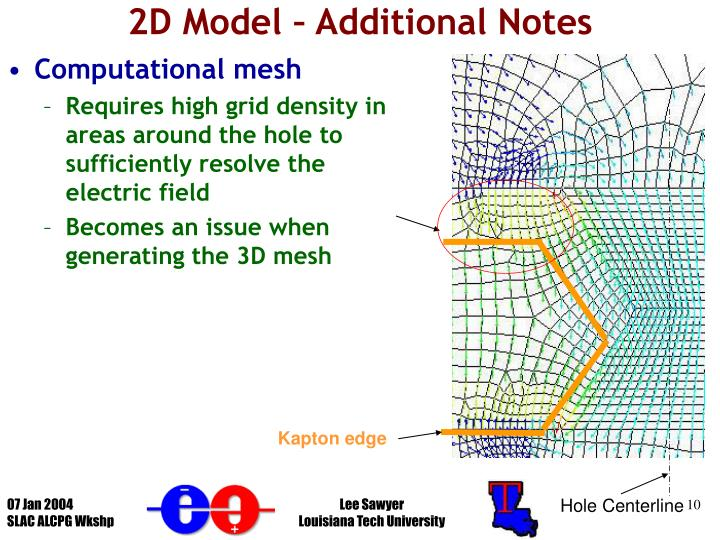 2D Model – Additional Notes