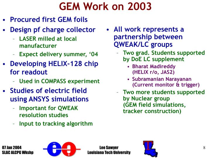 GEM Work on 2003