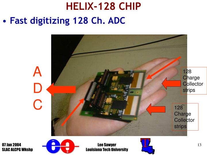 HELIX-128 CHIP