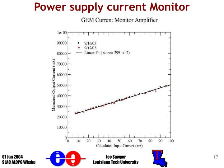Power supply current Monitor