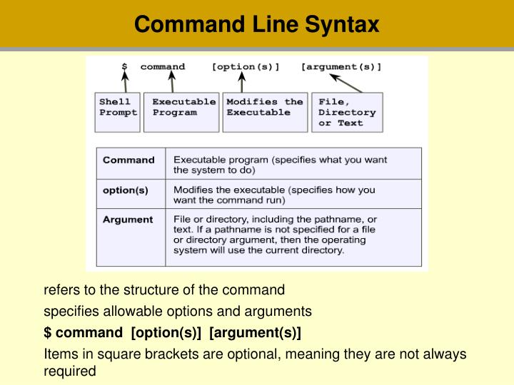 Command Line Syntax