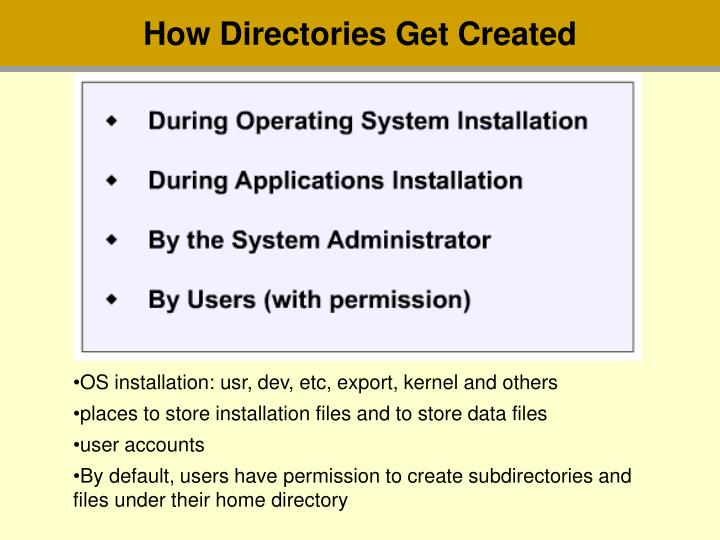 How directories get created