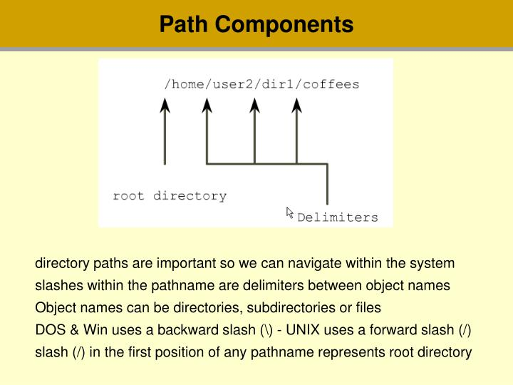 Path Components