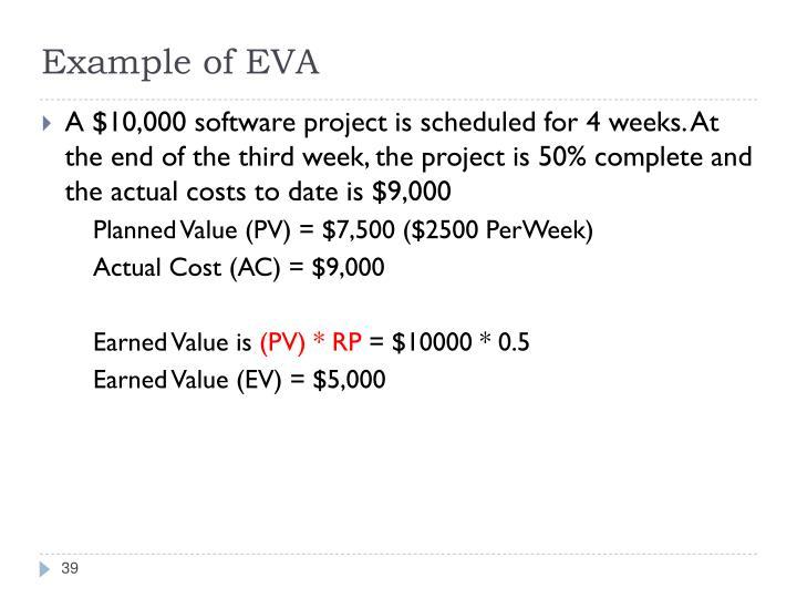Example of EVA