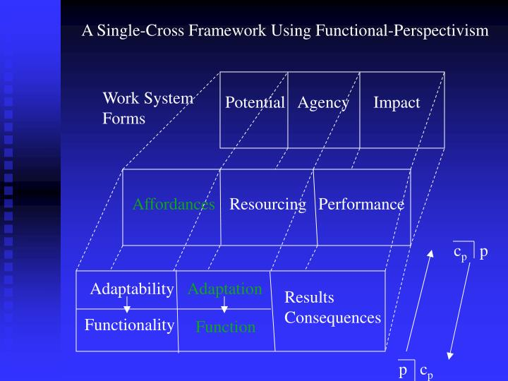 A Single-Cross Framework Using Functional-Perspectivism