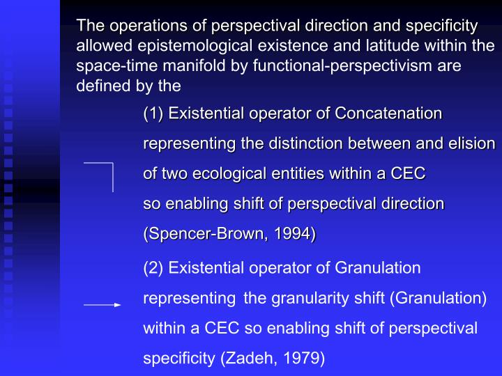 The operations of perspectival direction and specificity
