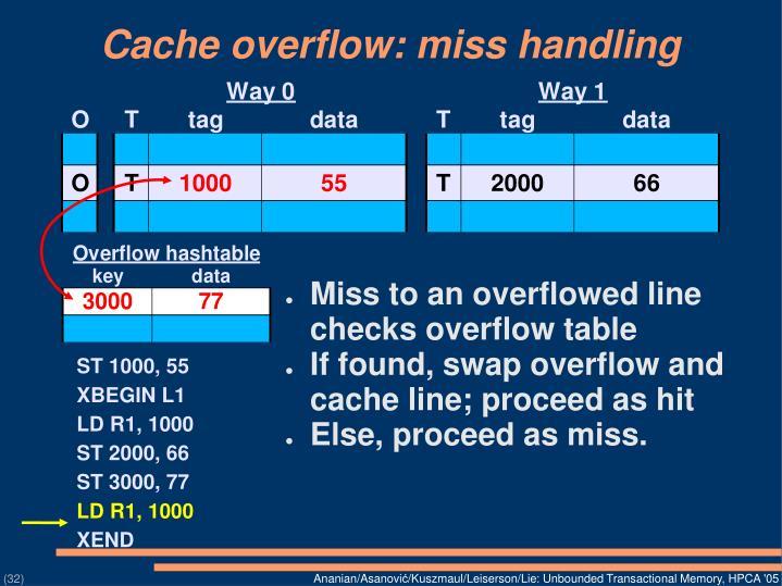Cache overflow: miss handling