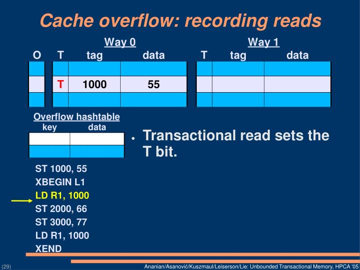 Cache overflow: recording reads