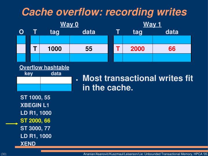 Cache overflow: recording writes