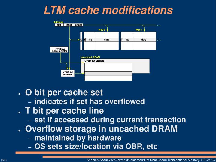 LTM cache modifications