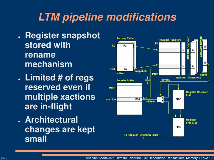 LTM pipeline modifications