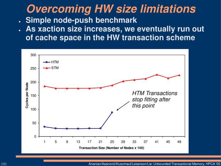 Overcoming HW size limitations