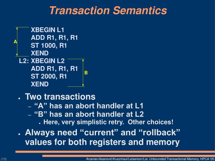 Transaction Semantics