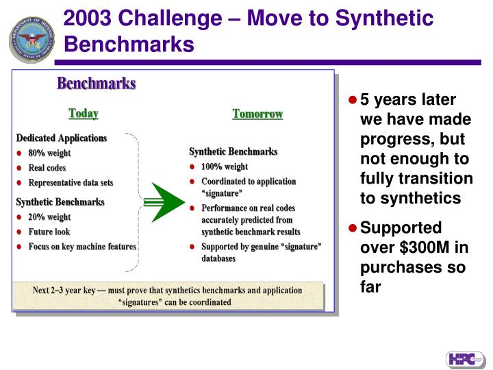 2003 Challenge – Move to Synthetic Benchmarks