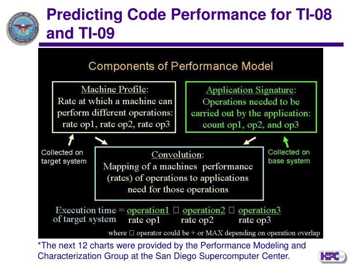 Predicting Code Performance for TI-08 and TI-09