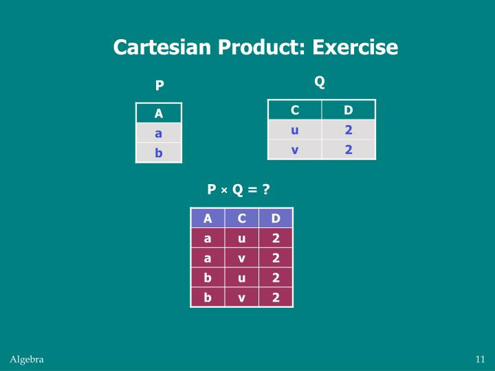 Cartesian Product: Exercise