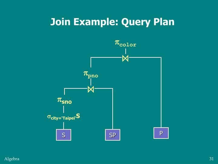Join Example: Query Plan