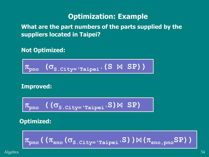 Optimization: Example