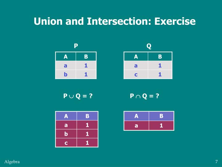 Union and Intersection: Exercise
