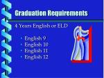 graduation requirements1