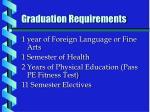 graduation requirements3