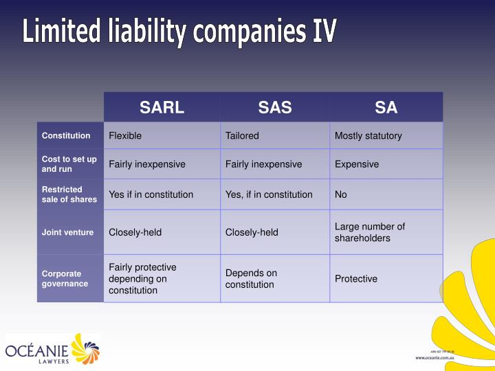 Limited liability companies IV