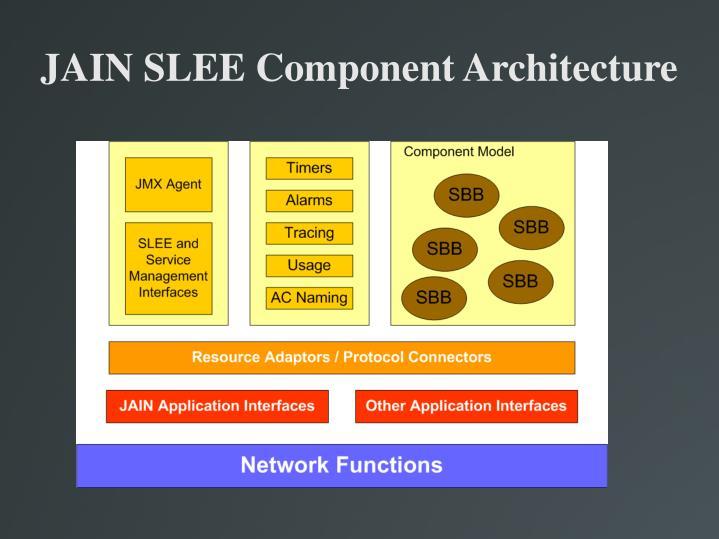 JAIN SLEE Component Architecture